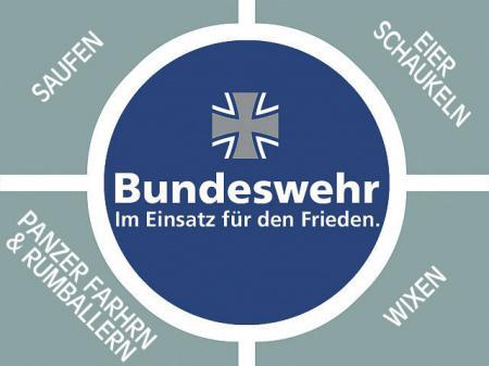 Bundeswehr - im Einsatz für den Frieden!