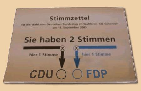 Stimmzettel nach Wolfgangs Gnaden